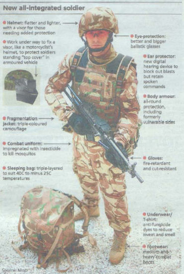 Personal Equipment and Common Operational Clothing