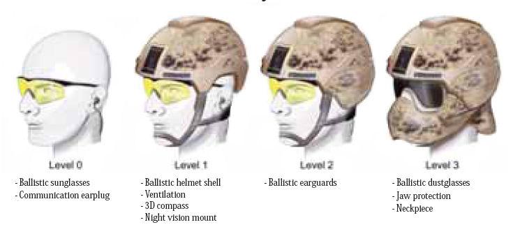 Dutch Galea Helmet Concept