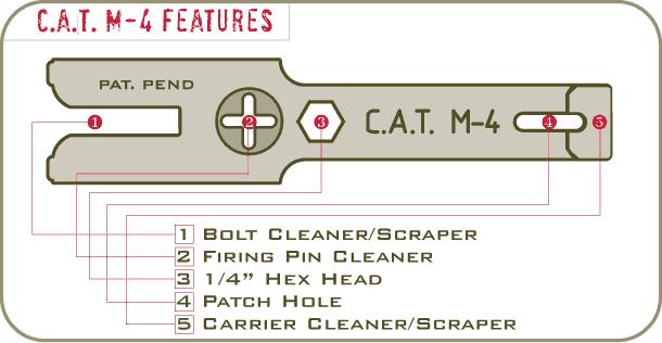CAT M4 Features