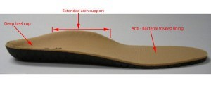 TR-1 High Performance Insole