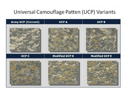 Universal Camouflage Patten (UCP) Variants