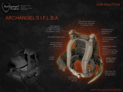 Archangel Armor's Internal Frame Load Bearing Armor