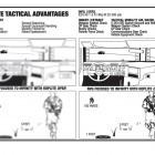 Tactical Advantages