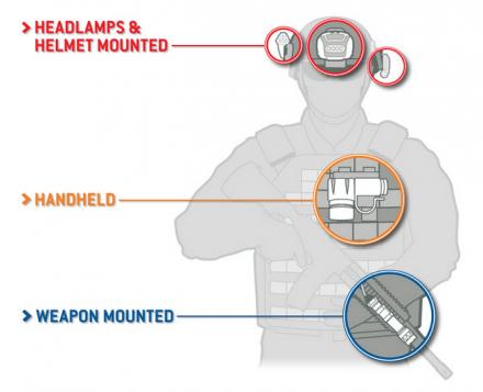 Tactical-Lighting-Diagram
