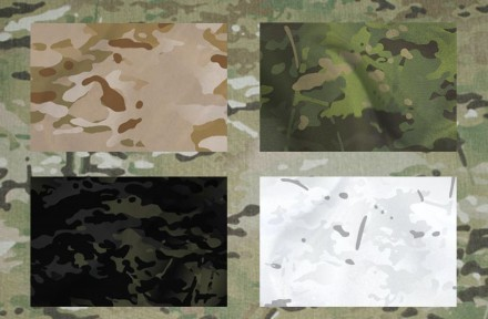 multicam patterns