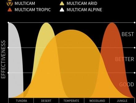 multicam_graph