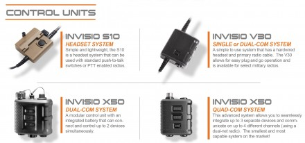 GEN2 INVISIO X5 Control Units-REV1014