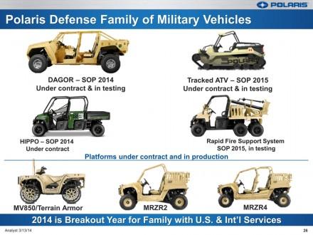 Polaris Defense Family of Vehicles