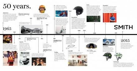 SMITH_Brand_Timeline2