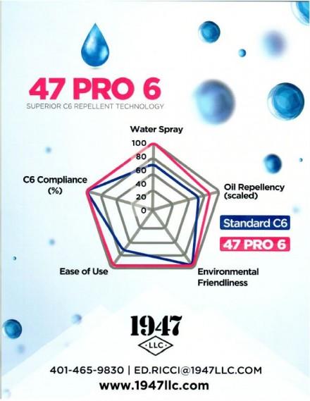 47 Pro 6