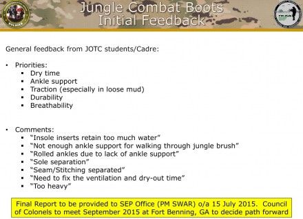 US Army Operational Footwear - Jungle Boot Feedback