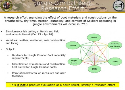 US Army Operational Footwear - Jungle Boot Research