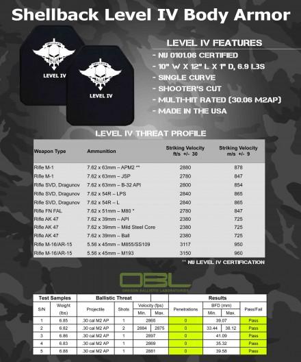 Shellback Level IV Spec  Sheet
