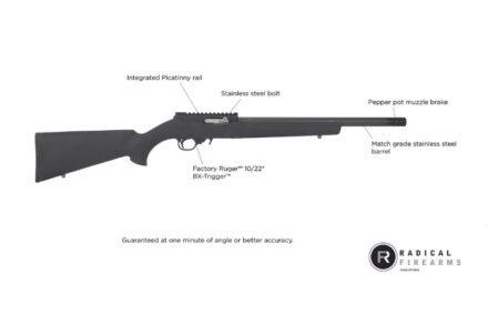 Radical Firearms' RF/22